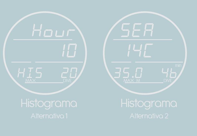 Geo 2.0 Pantalla Histograma