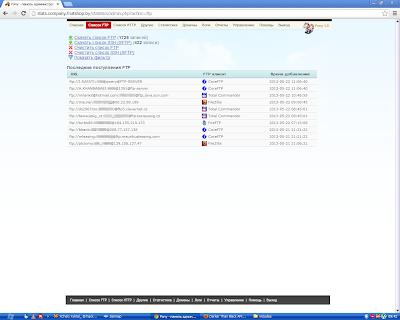 Скачать список FTP - Download the FTP listСкачать список SSH - Download the