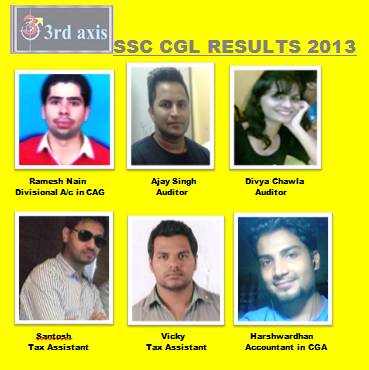 SSC CGL Result 2013