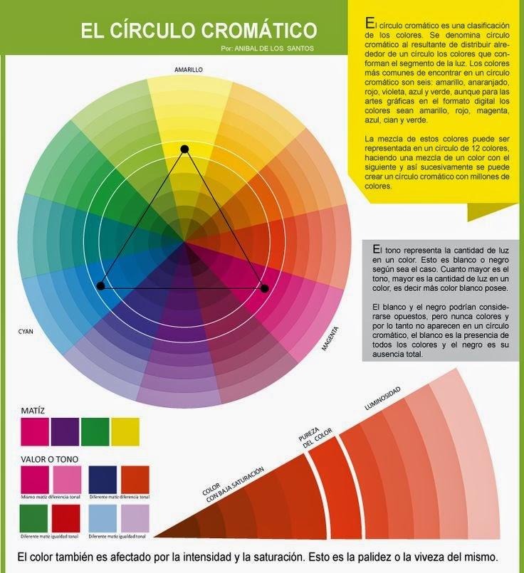 Pl stica 12 c rculo crom tico - Circulo cromatico 12 colores ...