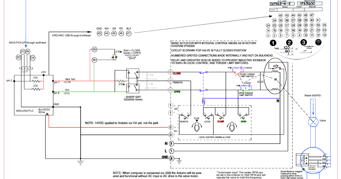 Screen+shot+2014 03 29+at+12.07.58+AM amusing rotork wiring diagram 8000 photos wiring schematic Rotork IQ3 Wiring-Diagram at gsmx.co