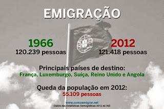 ricardo araujo pereira corrupção angola portugal