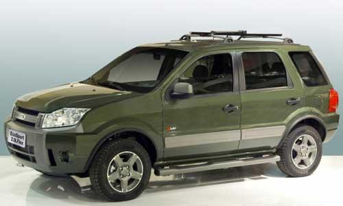 Ford EcoSport India-4.bp.blogspot.com