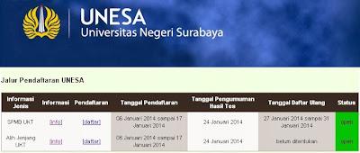 Pendaftaran Mahasiswa Baru Universitas Negeri Surabaya Tahun Akademik 20142015