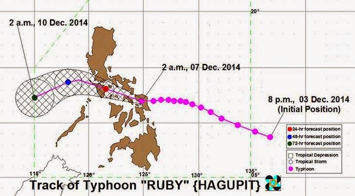 Typhoon Hagupit track