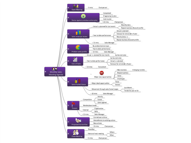 More MindGenius - Mind Mapping Software: January 2013