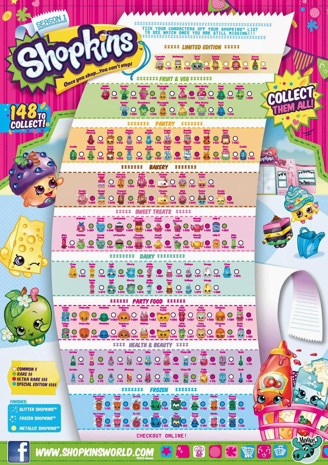 Slobbery image intended for shopkins checklist printable