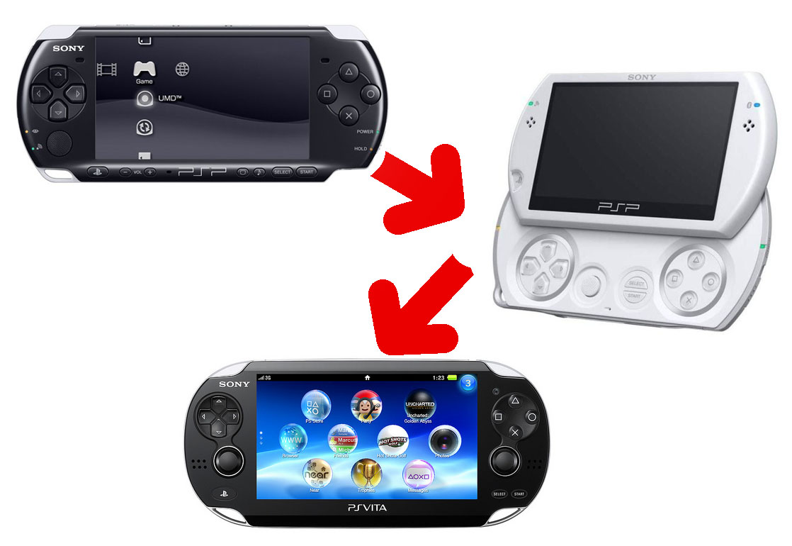 Playstation Vita Vs Psp : The best game collections psp vs go ps vita