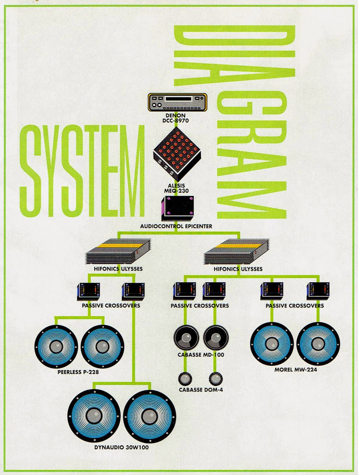 illustration of system diagram in Alberto A Lopez's competition Sentra