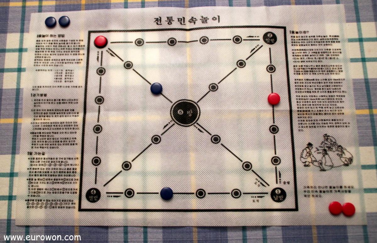 Tablero de yutnori coreano