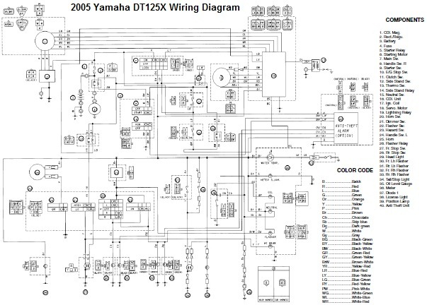 2005 Yamaha Dt125x Wiring Diagram on golf cart battery wiring diagram