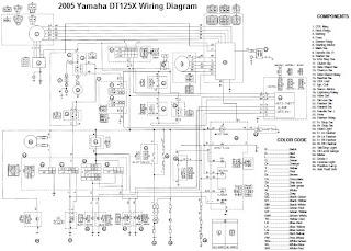2005 Yamaha DT125X Wiring Diagram