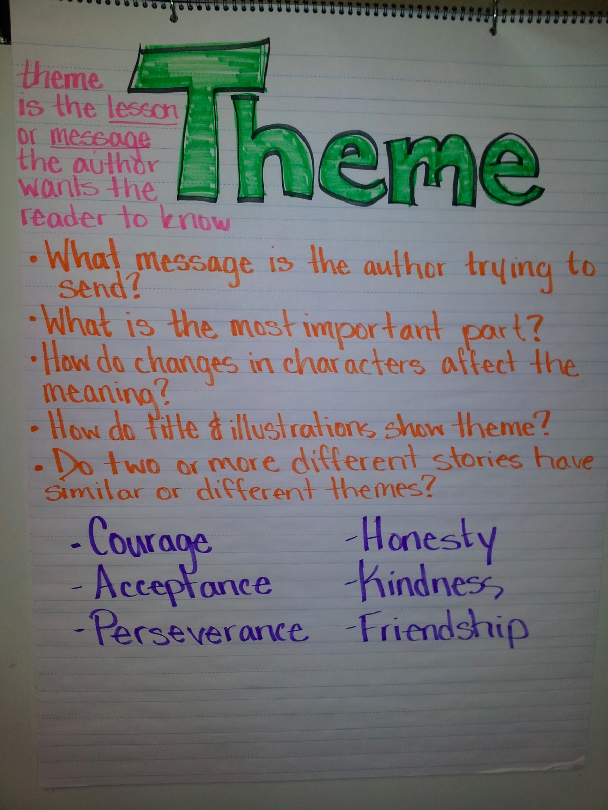 writing about theme Strong yearbook theme copy helps introduce your book's unifying concept to  readers learn some tips and tricks for writing strong theme copy.