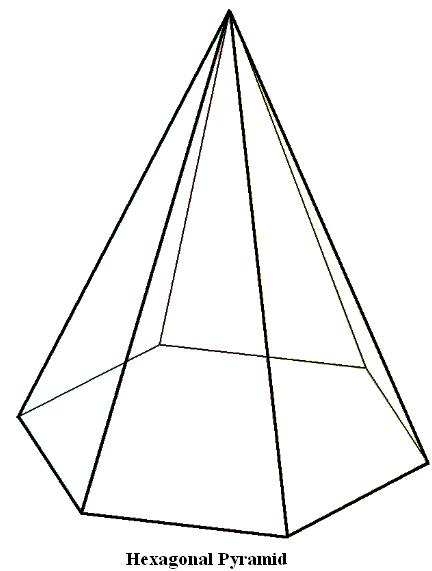 three dimensional pyramid geometry world