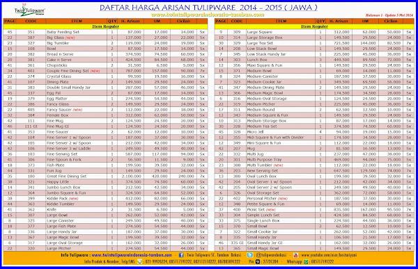 daftar harga arisan tulipware 2014-2015 jawa