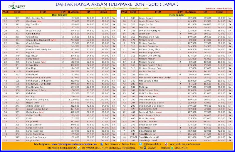 daftar harga arisan tulipware tupperware 2014-2015 jawa