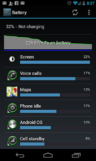 Nexus 4 Battery Drain