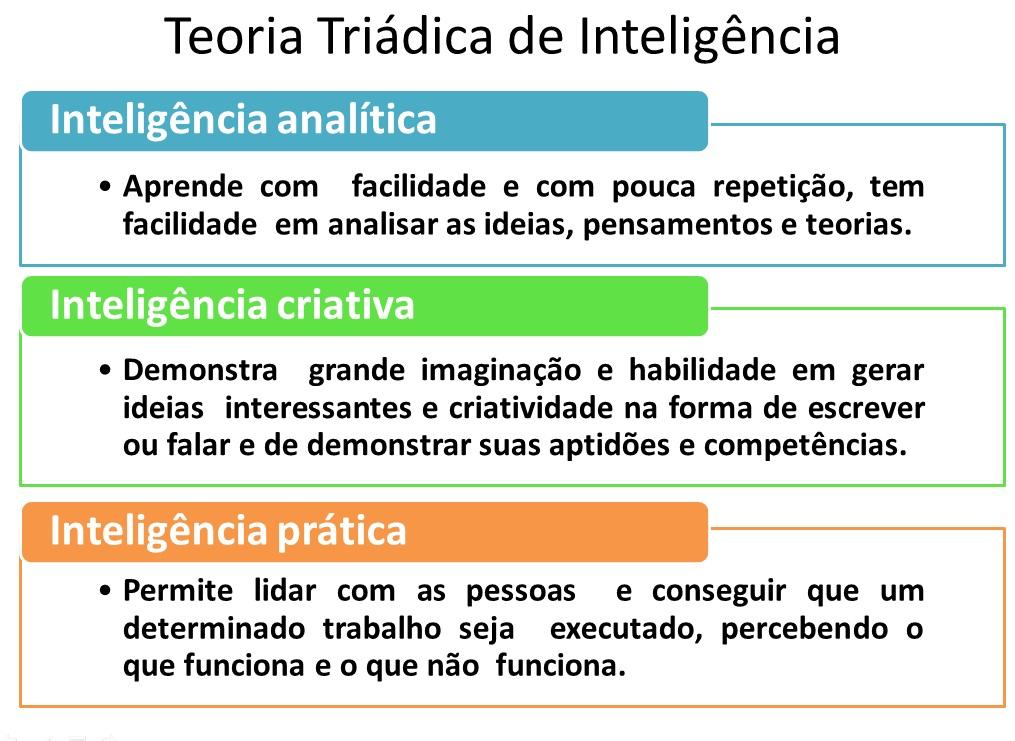inteligencia teoria:
