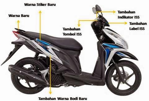 Honda Vario Techno 125 CBS