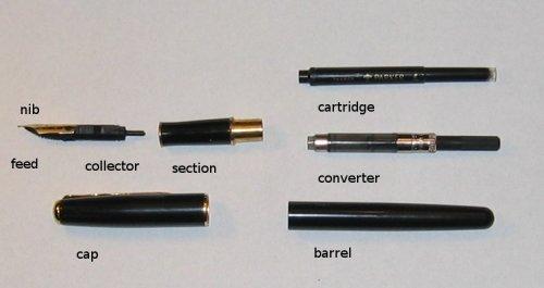 Ballpoint Pen Parts5