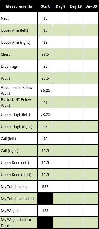 isagenix measurements