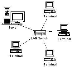 Belajar Ilmu Komputer