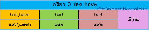 กริยา 3 ช่อง Have