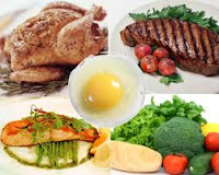 Foods With High Protein