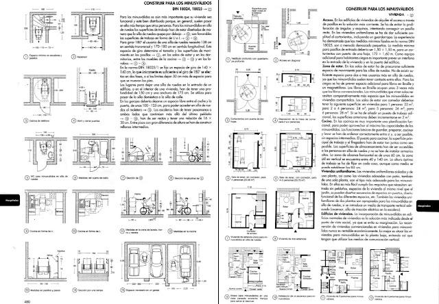 "Baños Medidas Neufert:NEUFERT ""El arte de proyectar arquitectura"" – ARQ + recursos"