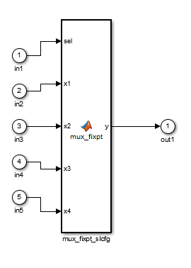 mux simulink function block by hdl coder