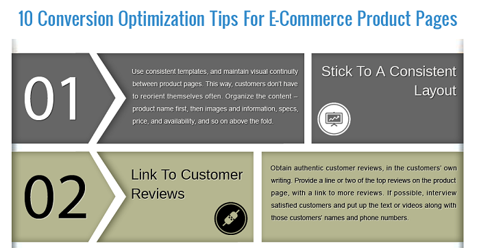 Image: 10 Conversion Optimization Tips For E-Commerce Product Pages In ...