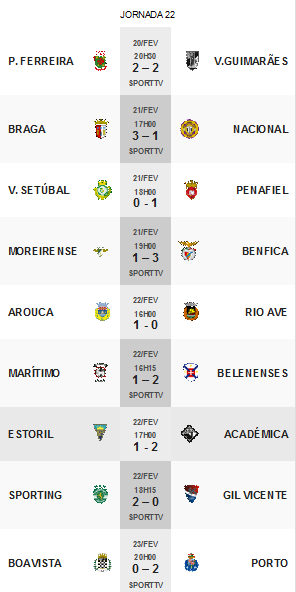 Primeira Liga 2014-2015 22ºJornada