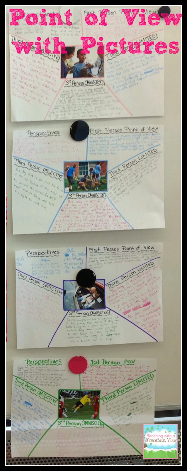 Teaching With a Mountain View Teaching Point of View – Point of View Worksheets 4th Grade
