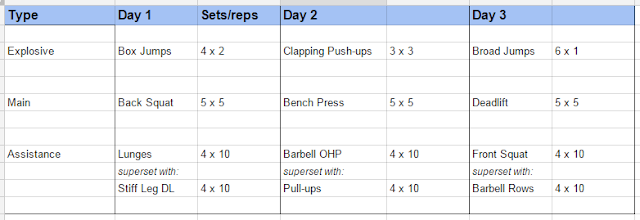 alan thrall strength program
