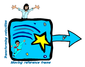 finding the velocity in the moving reference frame