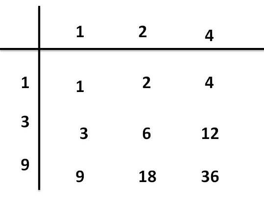 Mathcounts Notes 2016