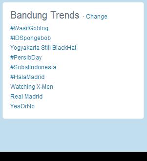 #WasitGoblog Jadi Trending Topic di Twitter