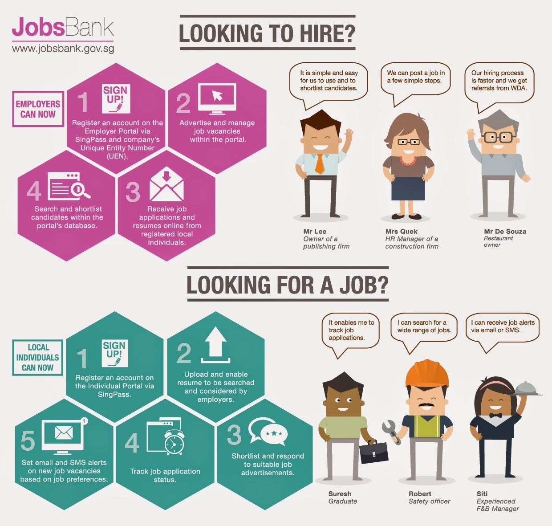 singapore writing jobs