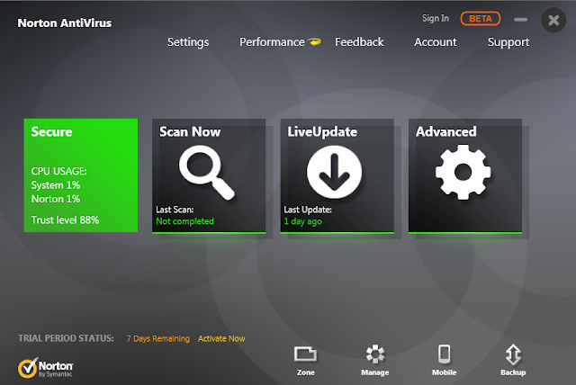 dashboard of norton antivirus 2014