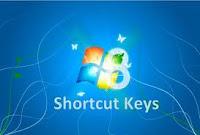 Phím tắt hệ điều hành windowwn 8