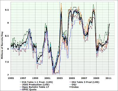 Nouveau rapport sur la disponibilité des ressources énergétiques et minérales (Werner Zittel) Screen+shot+2011-04-13+at+8.24.16+AM