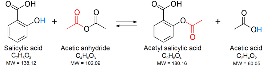 preparation of aspirin