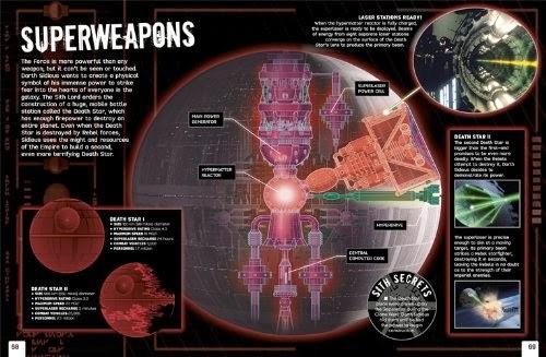 Pagina Detalles de la guía Star Wars: Teme a los Sith