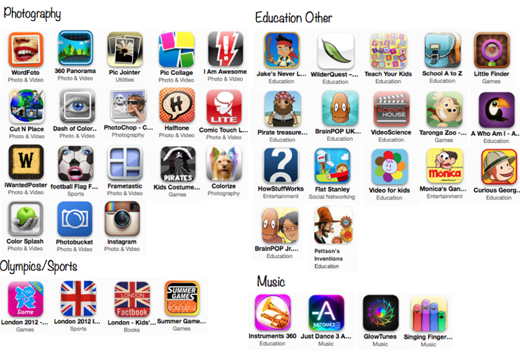 Educational games for kids - Apps on Google Play