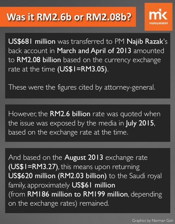 Kementerian Kewangan Arab Saudi bingung dengan sumbangan RM2.6 bilion kepada Najib Razak