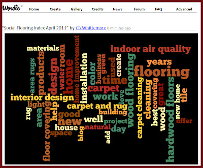 Social Flooring Index Conversations Wordle