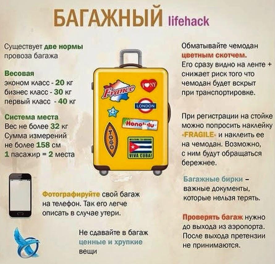 Совет путешественникам - Ваш багаж в самолете