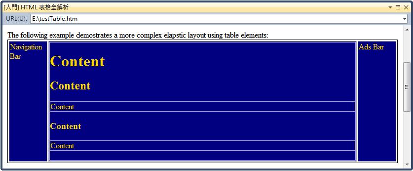 範例三: 可以彈性調整大小的網頁主體