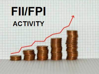 FII/FPI trading activity fo 10th March 2015