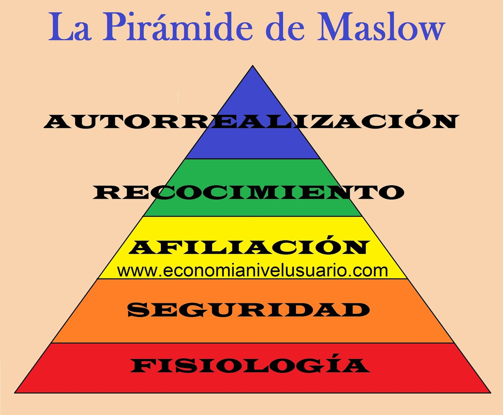 erikson vs maslow Essays - largest database of quality sample essays and research papers on erikson vs maslow.